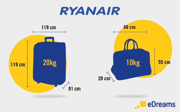 Medidas e peso de bagagem Ryanair