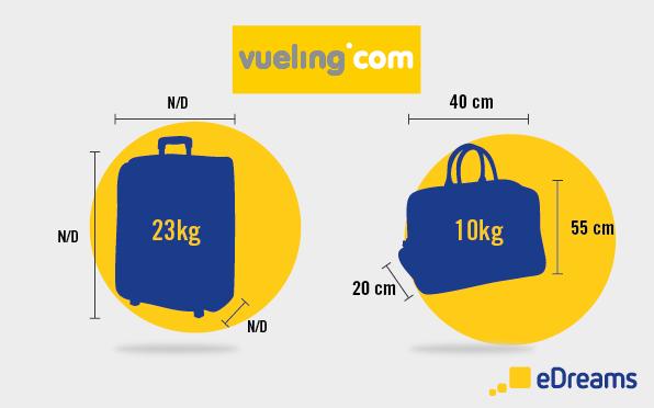 Medidas e peso de bagagem Vueling