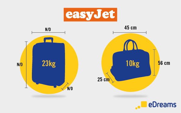 Medidas e peso de bagagem easyjet