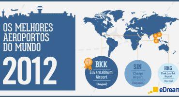 Os melhores aeroportos do mundo em 2012
