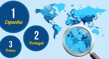 Férias de Verão 2013: para onde vão os portugueses?