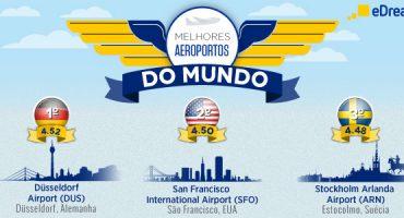 """eDreams revela ranking dos """"Melhores Aeroportos do Mundo em 2014"""""""