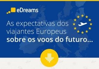 Infográfico sobre Viagens do Futuro